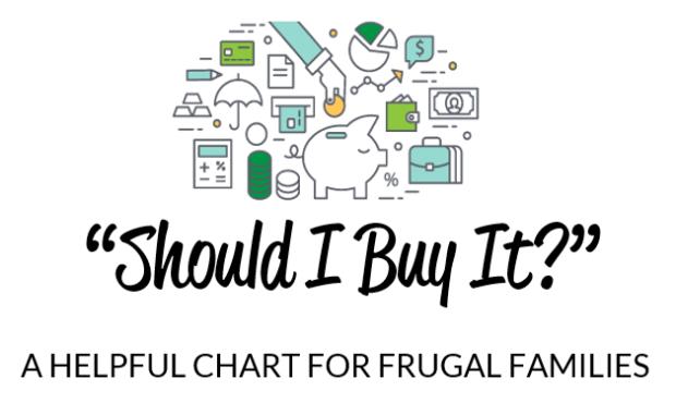Should I Buy It Chart - Raising Savers
