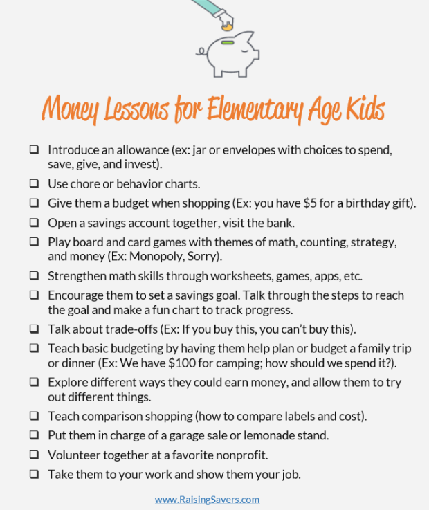 Money Lesson Ideas for Elementary Age Kids